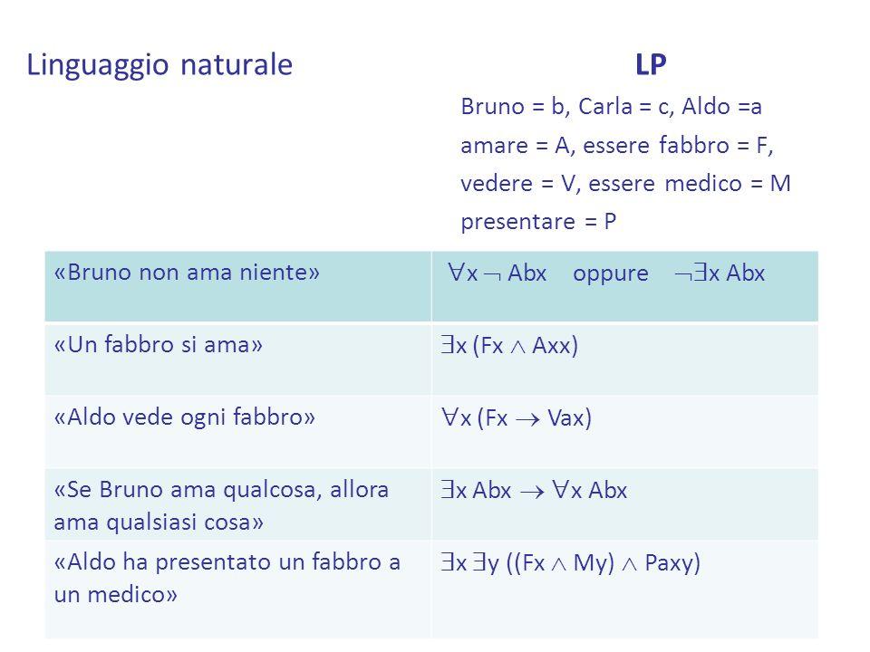 Linguaggio naturale LP