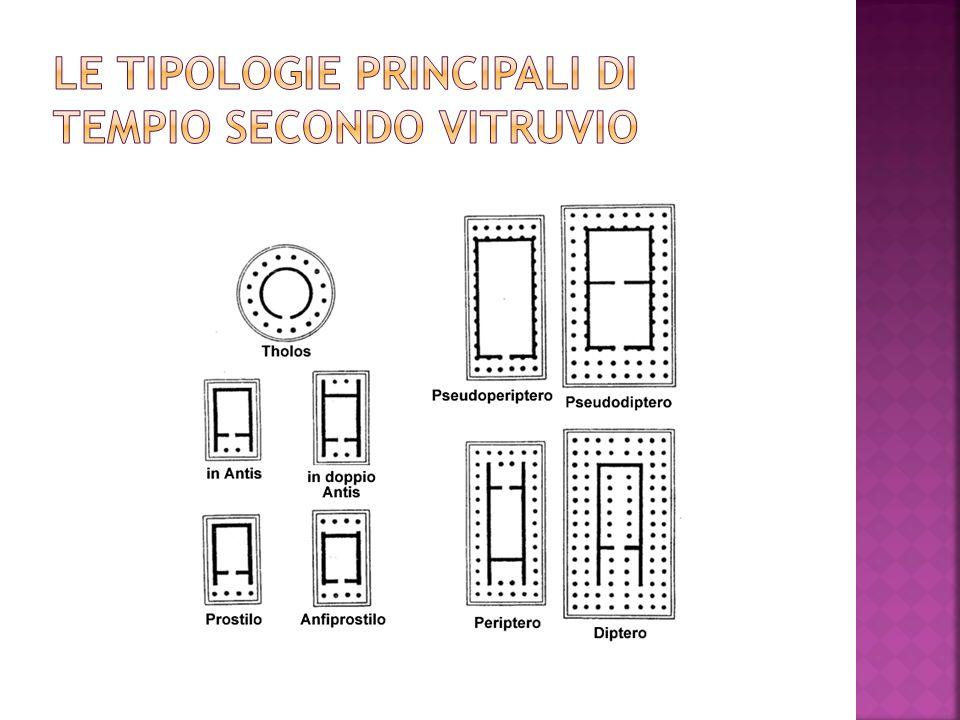 Le tipologie principali di tempio secondo vitruvio