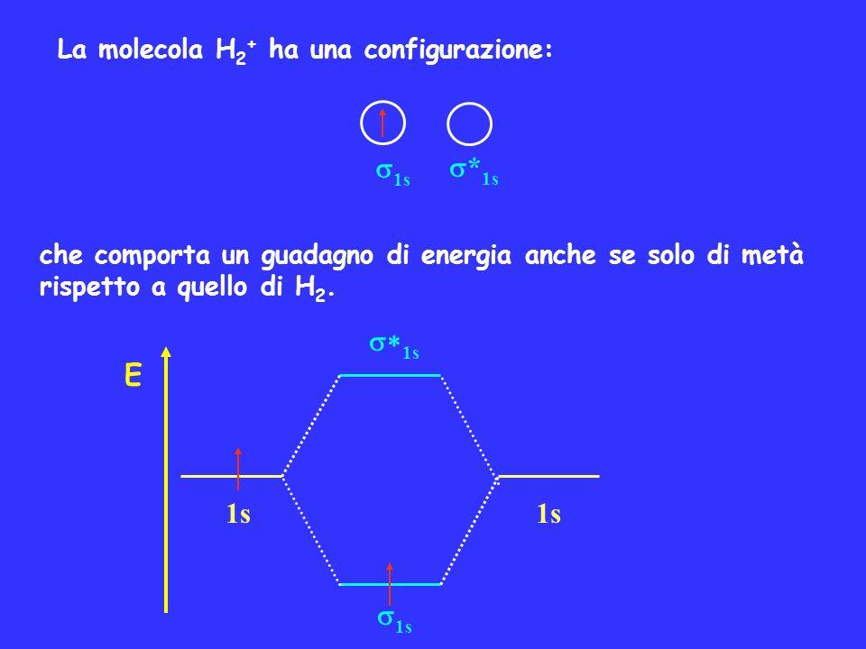 1s *1s *1s E 1s 1s 1s La molecola H2+ ha una configurazione: