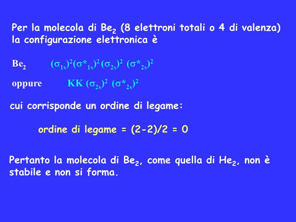ordine di legame = (2-2)/2 = 0