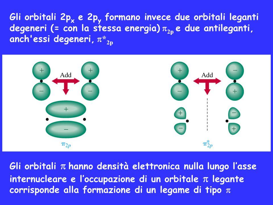 Gli orbitali 2px e 2py formano invece due orbitali leganti degeneri (= con la stessa energia) 2p e due antileganti, anch essi degeneri, *2p