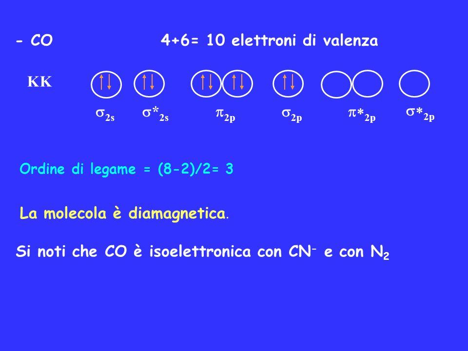 - CO 4+6= 10 elettroni di valenza