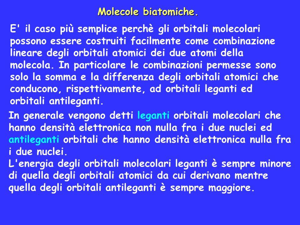 Molecole biatomiche.