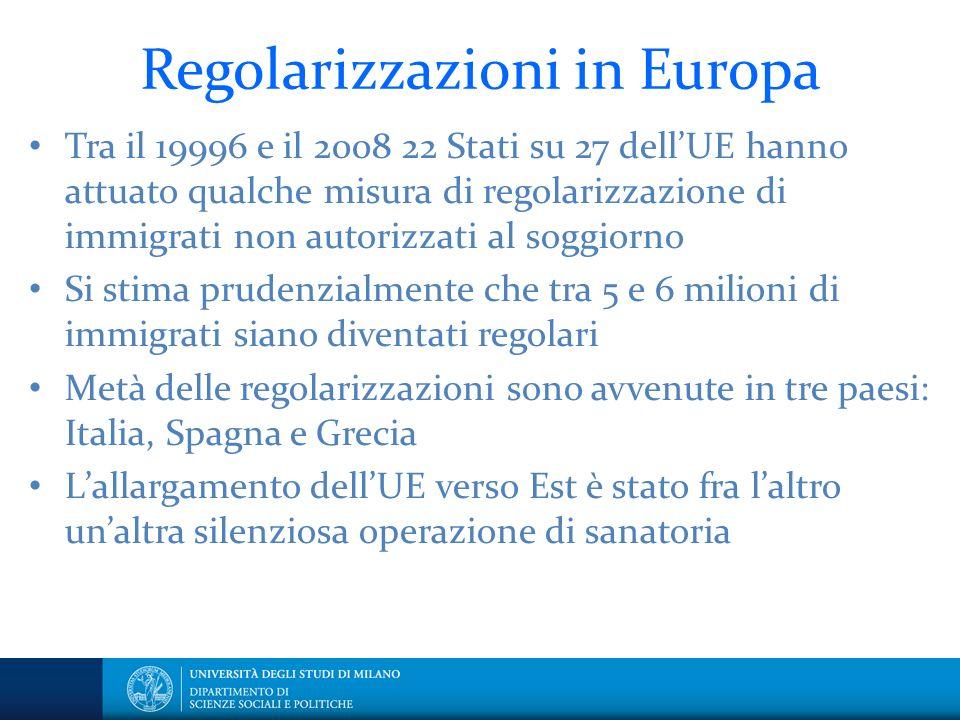 Regolarizzazioni in Europa