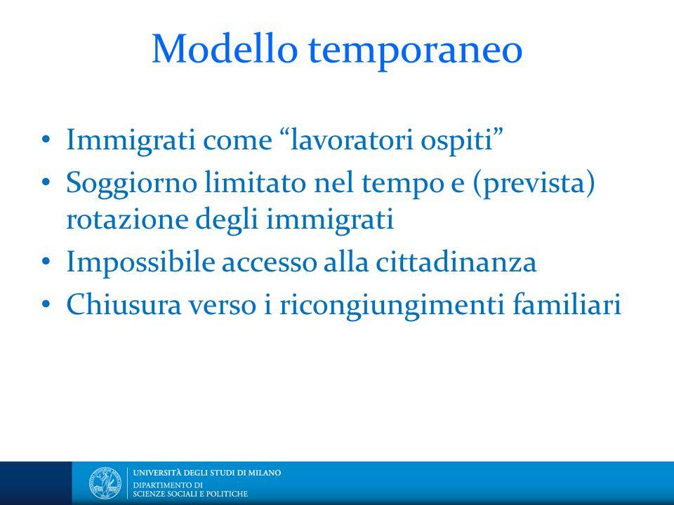 Modello temporaneo Immigrati come lavoratori ospiti