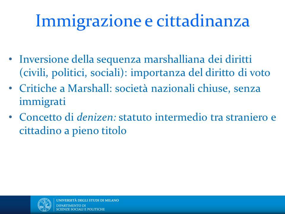 Immigrazione e cittadinanza