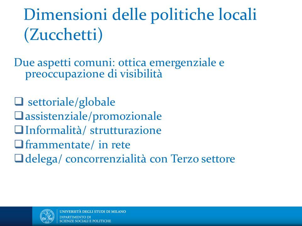 Dimensioni delle politiche locali (Zucchetti)
