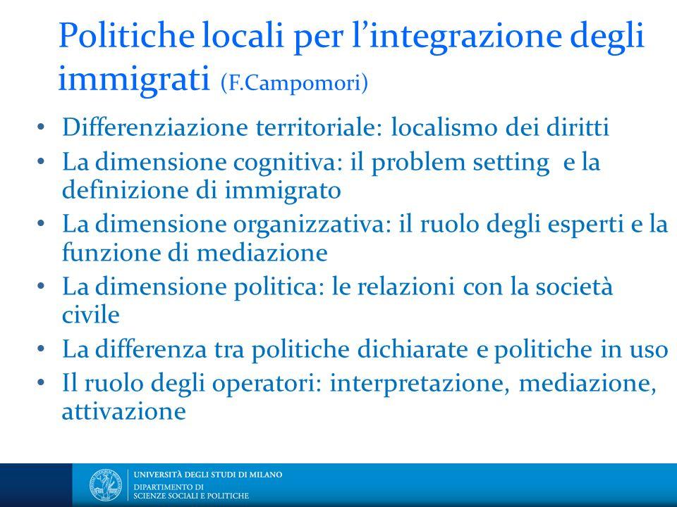 Politiche locali per l'integrazione degli immigrati (F.Campomori)