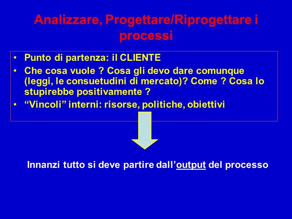 Analizzare, Progettare/Riprogettare i processi