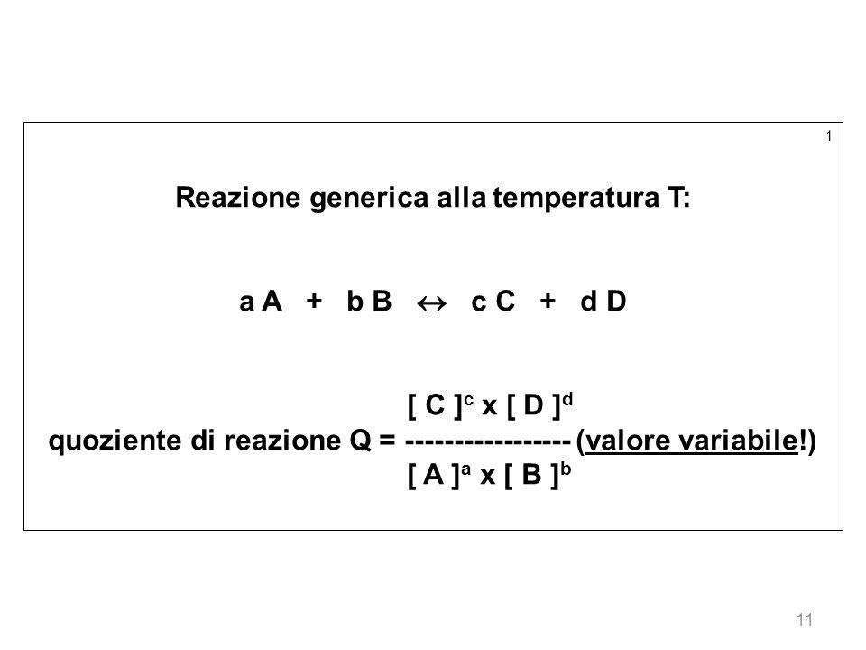 Reazione generica alla temperatura T: