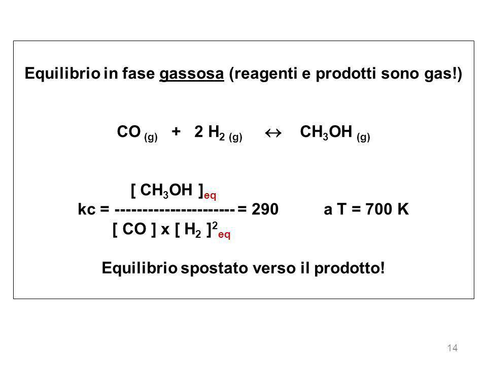 Equilibrio in fase gassosa (reagenti e prodotti sono gas!)