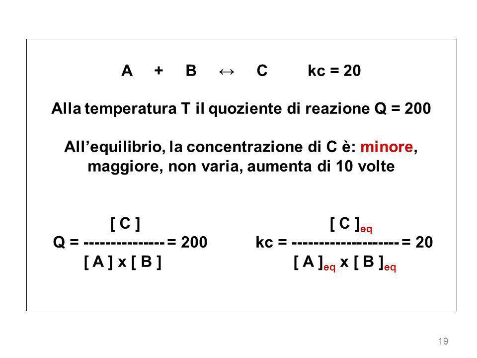 Alla temperatura T il quoziente di reazione Q = 200