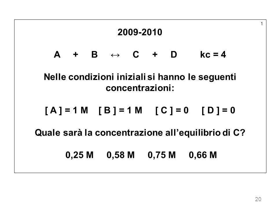 Nelle condizioni iniziali si hanno le seguenti concentrazioni: