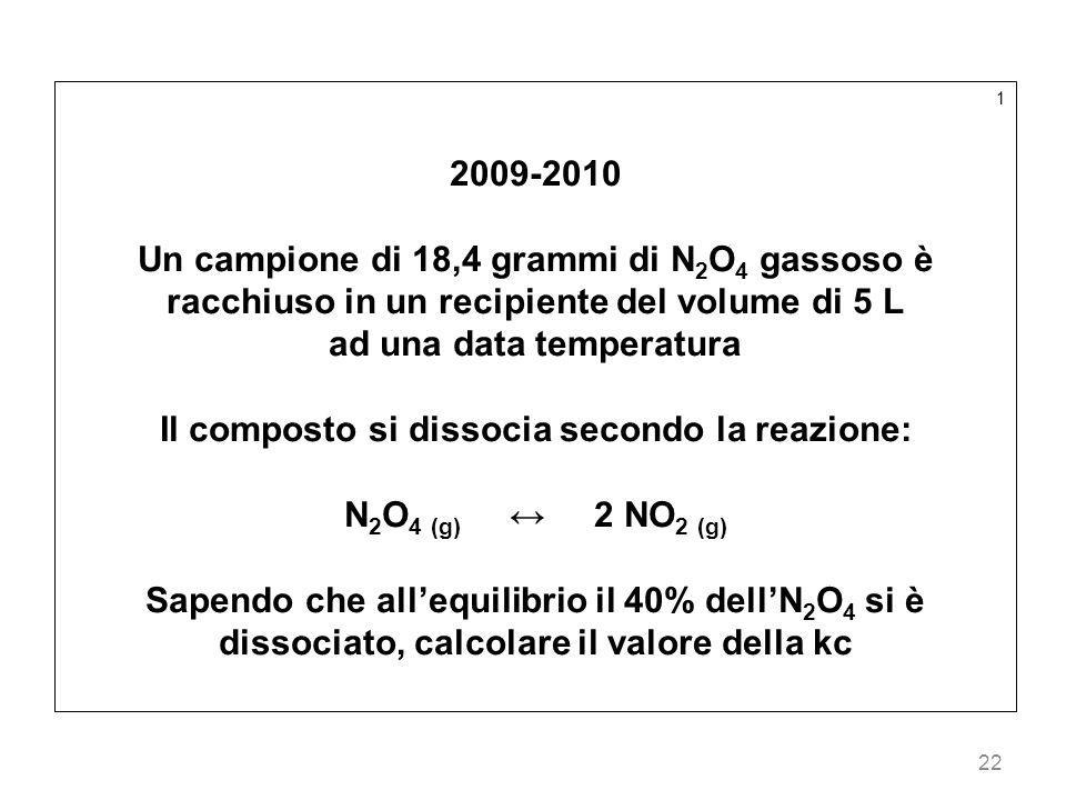 ad una data temperatura Il composto si dissocia secondo la reazione: