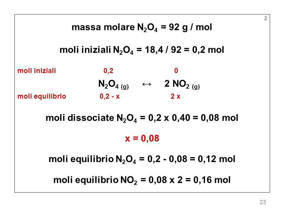 moli iniziali N2O4 = 18,4 / 92 = 0,2 mol