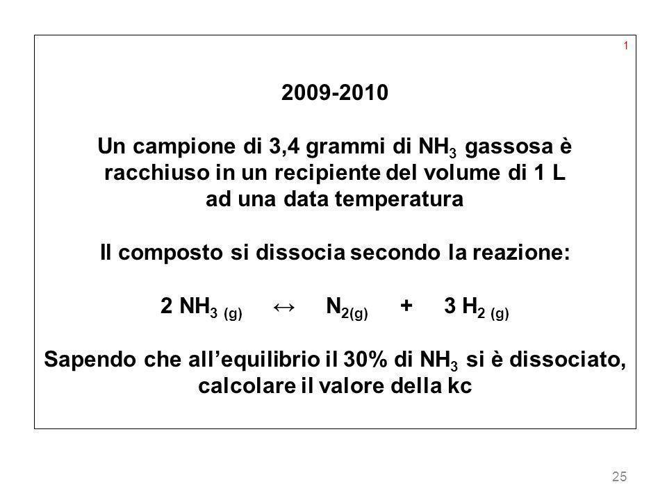 Un campione di 3,4 grammi di NH3 gassosa è