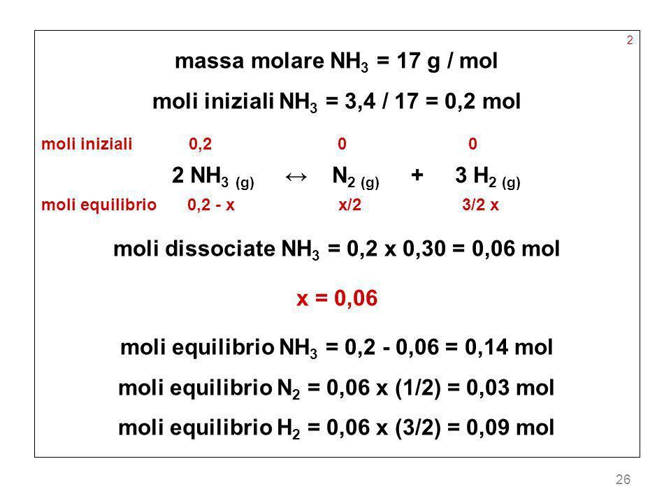 moli iniziali NH3 = 3,4 / 17 = 0,2 mol
