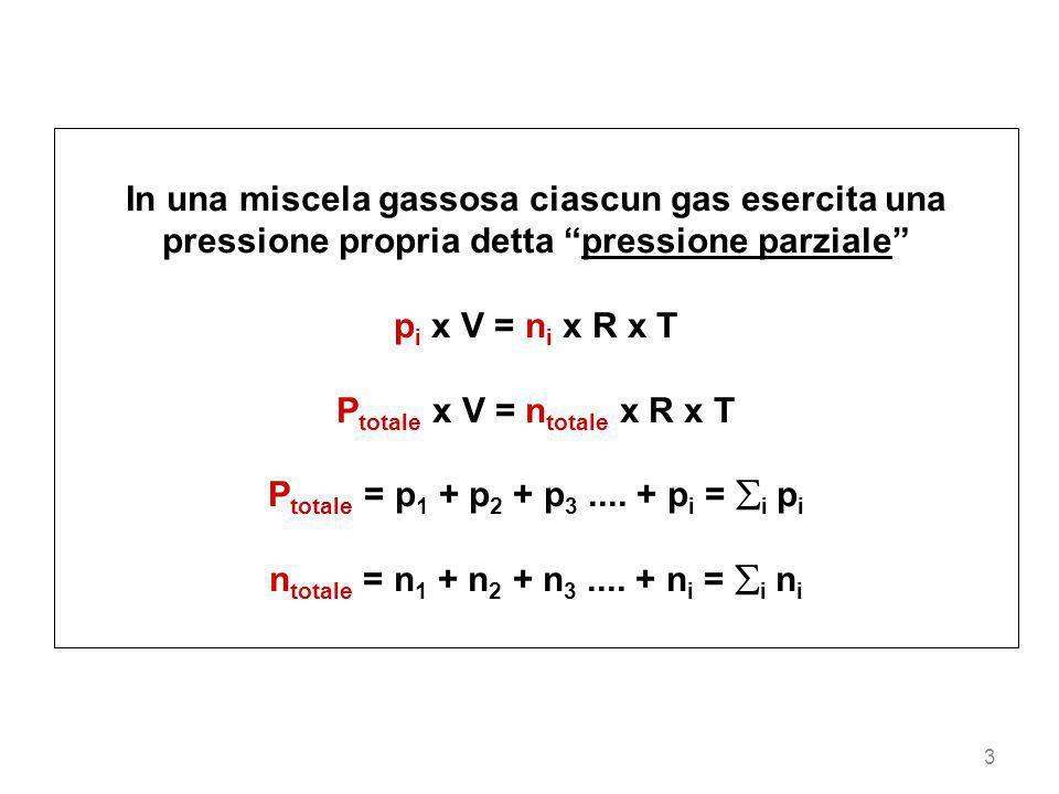 Ptotale x V = ntotale x R x T Ptotale = p1 + p2 + p3 .... + pi = i pi