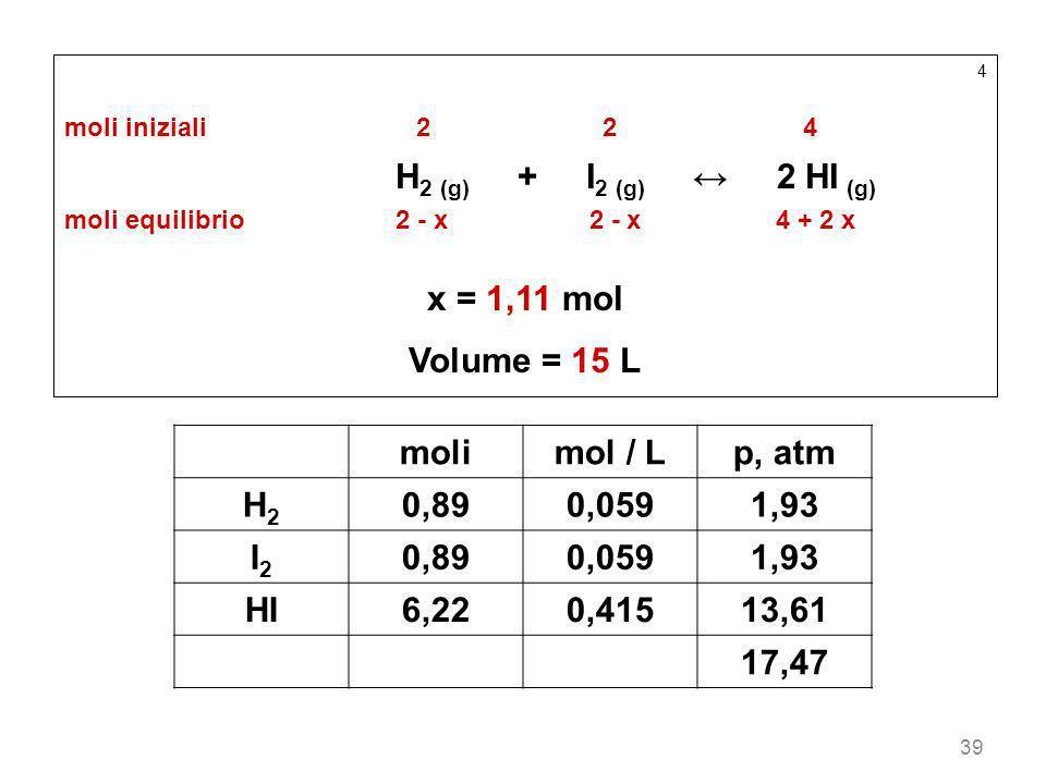 H2 (g) + I2 (g) ↔ 2 HI (g) x = 1,11 mol Volume = 15 L moli mol / L