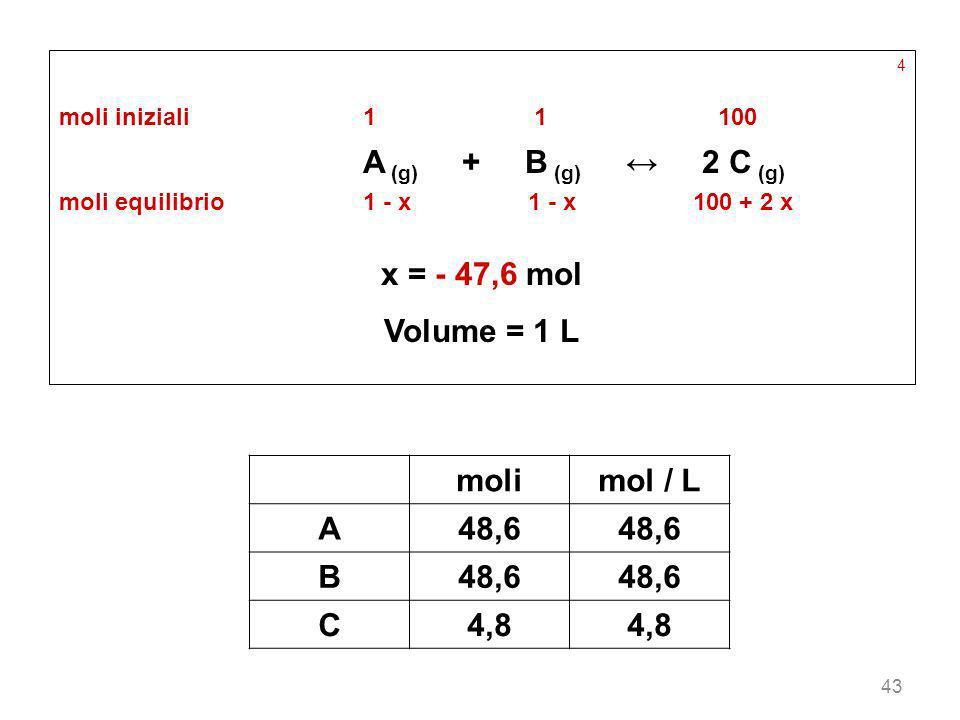 x = - 47,6 mol Volume = 1 L moli mol / L A 48,6 B C 4,8