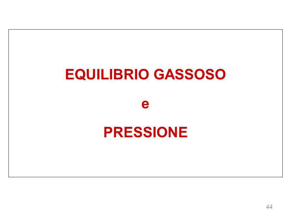 EQUILIBRIO GASSOSO e PRESSIONE