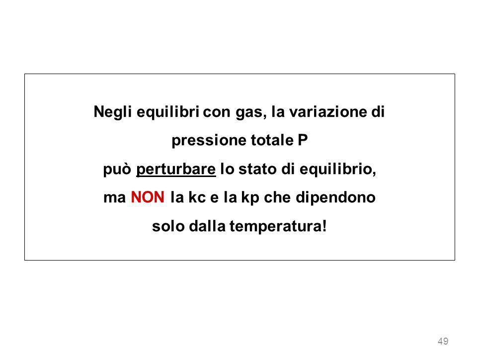 Negli equilibri con gas, la variazione di pressione totale P