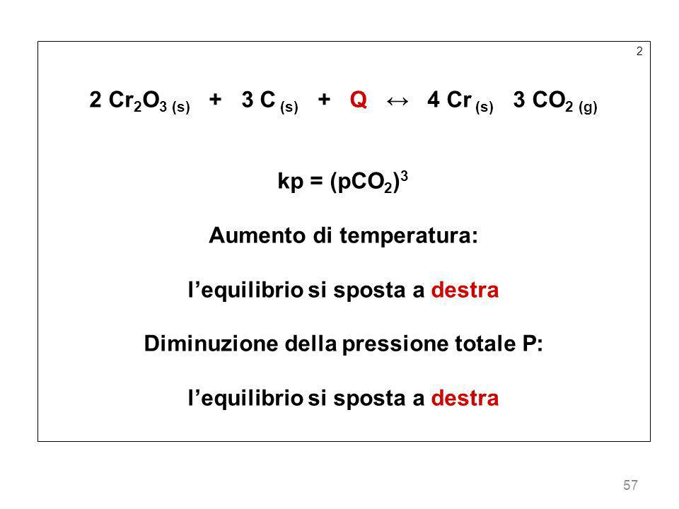 2 Cr2O3 (s) + 3 C (s) + Q ↔ 4 Cr (s) 3 CO2 (g)