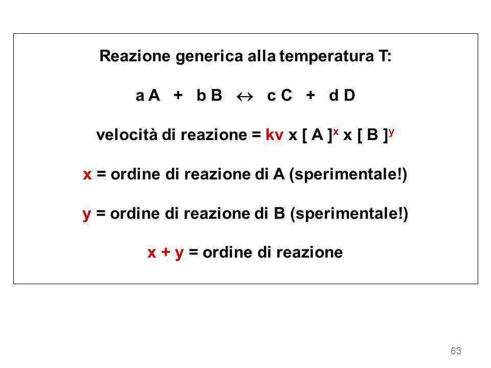Reazione generica alla temperatura T: a A + b B  c C + d D