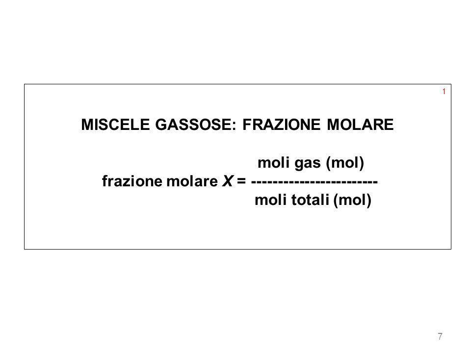 MISCELE GASSOSE: FRAZIONE MOLARE moli gas (mol)