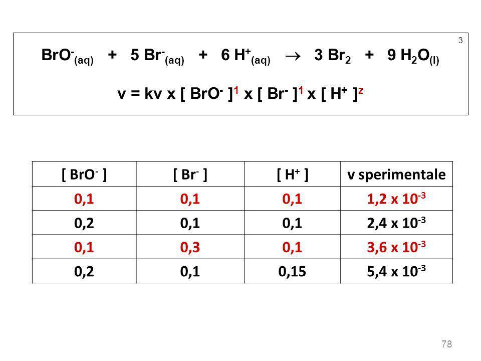 BrO-(aq) + 5 Br-(aq) + 6 H+(aq)  3 Br2 + 9 H2O(l)