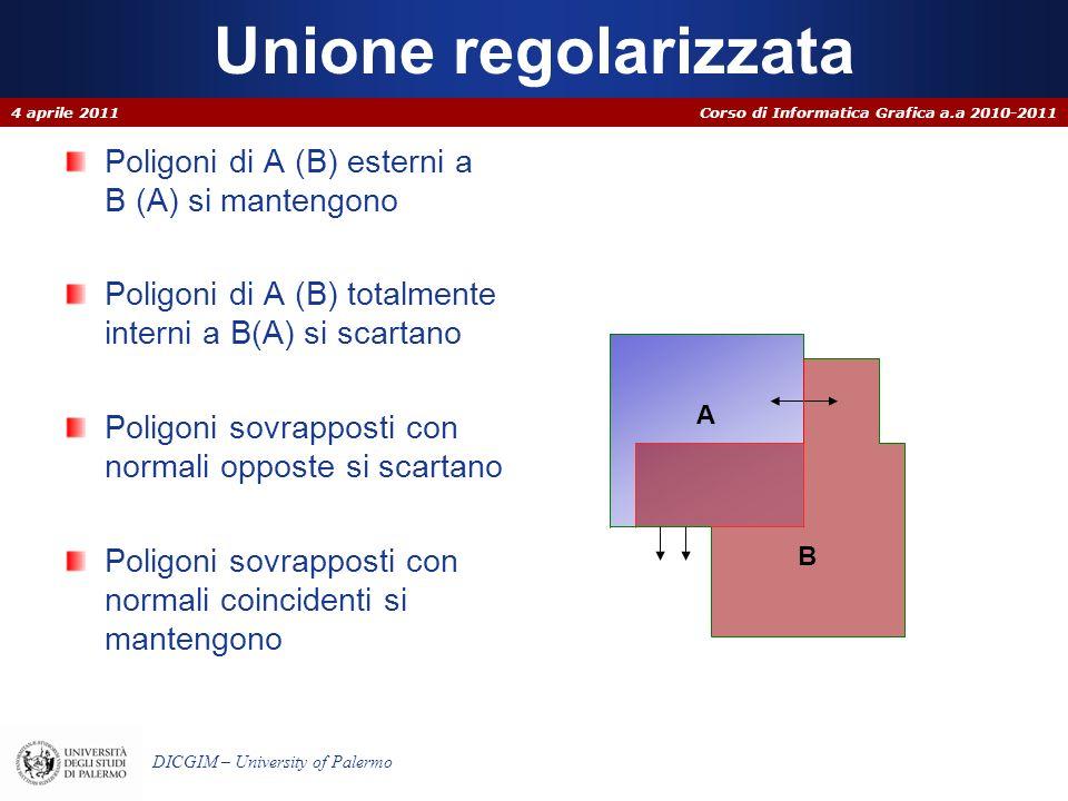 Unione regolarizzata Poligoni di A (B) esterni a B (A) si mantengono