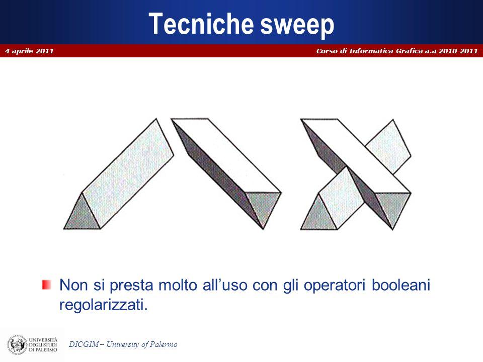 Tecniche sweep 4 aprile 2011 Non si presta molto all'uso con gli operatori booleani regolarizzati.