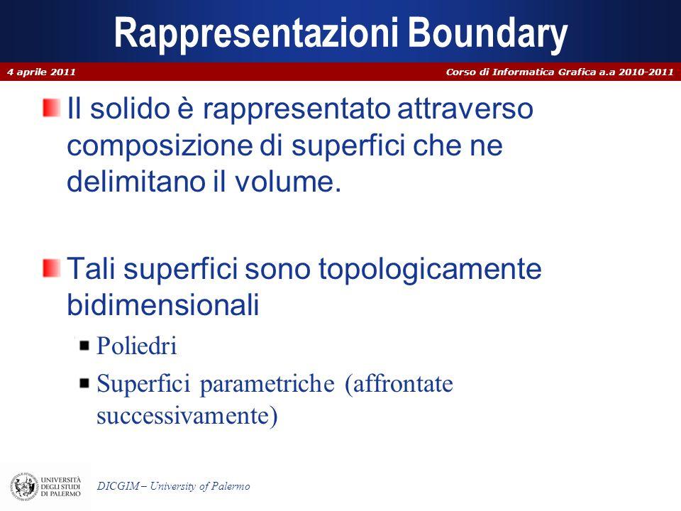 Rappresentazioni Boundary