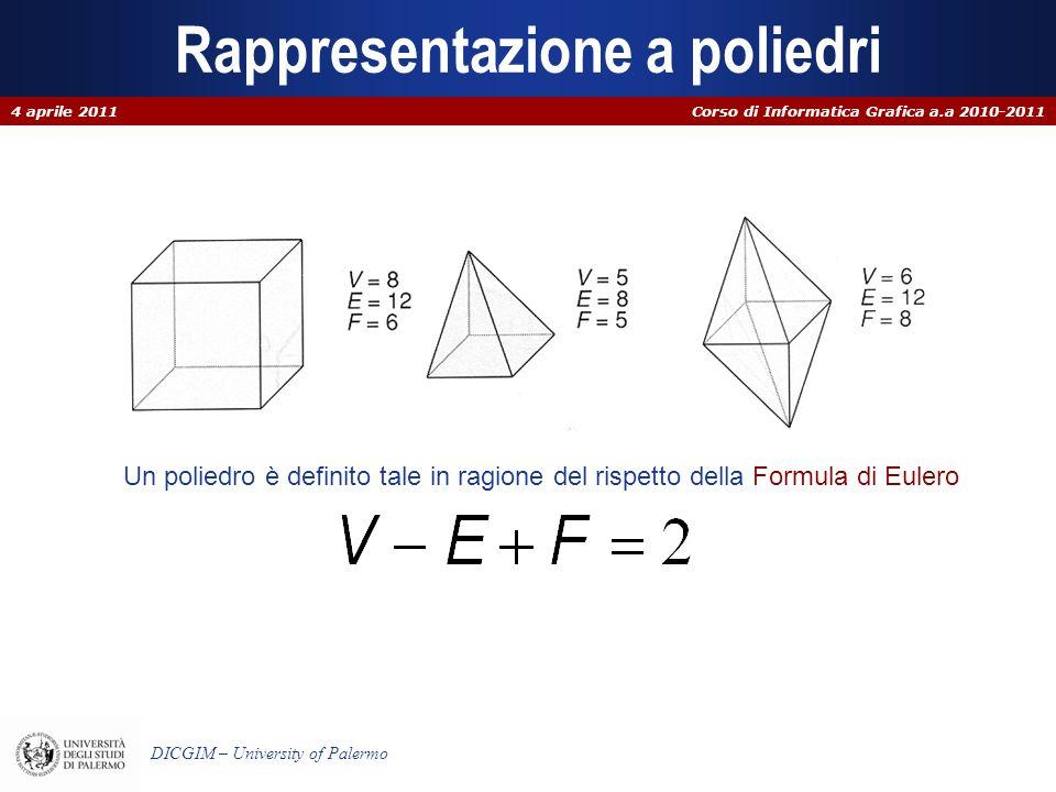 Rappresentazione a poliedri
