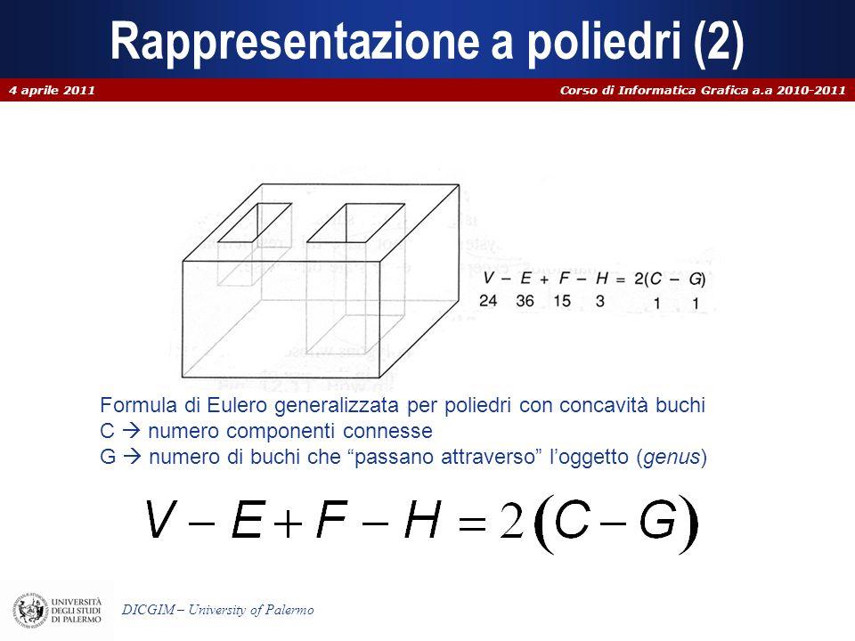 Rappresentazione a poliedri (2)