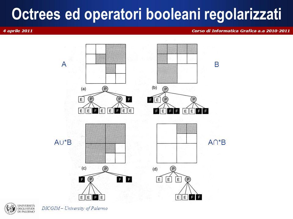 Octrees ed operatori booleani regolarizzati