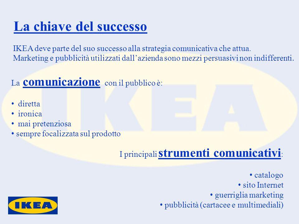 La chiave del successoIKEA deve parte del suo successo alla strategia comunicativa che attua.