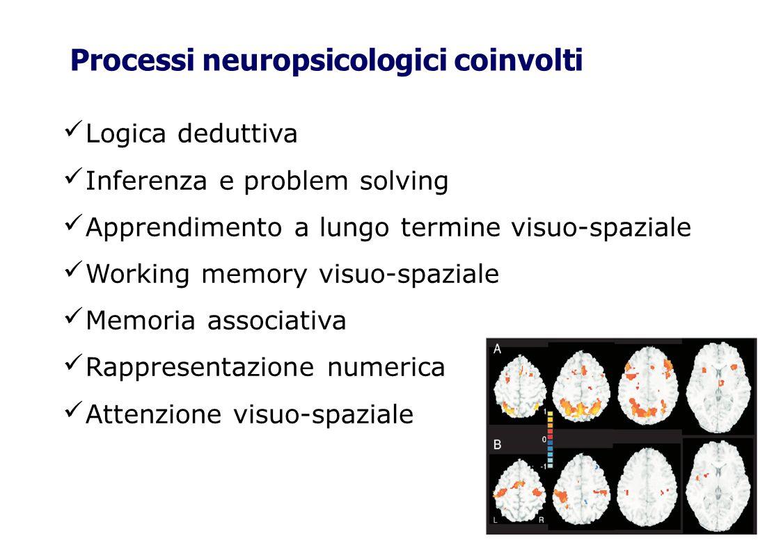 Processi neuropsicologici coinvolti