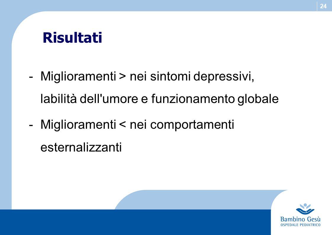 Risultati Miglioramenti > nei sintomi depressivi, labilità dell umore e funzionamento globale.