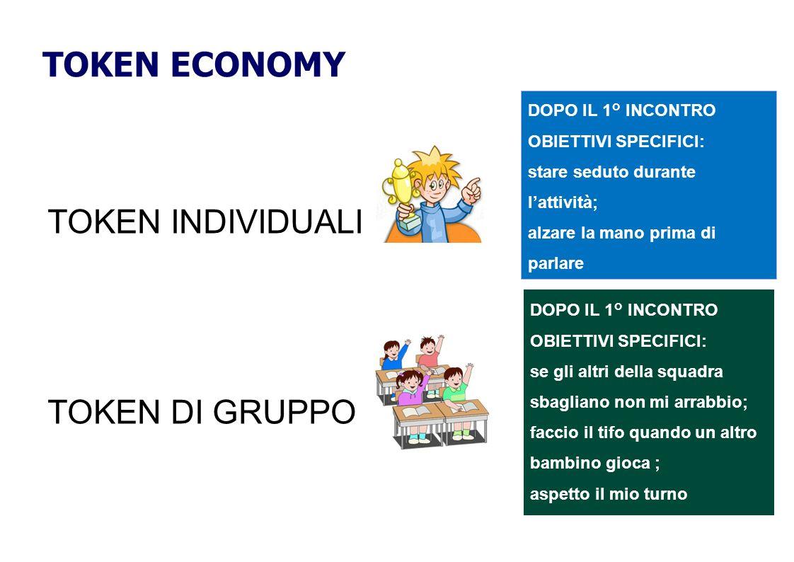 TOKEN ECONOMY TOKEN INDIVIDUALI TOKEN DI GRUPPO