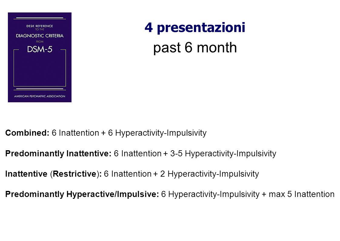 past 6 month 4 presentazioni