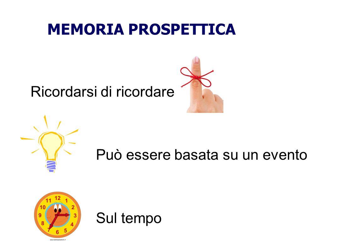 MEMORIA PROSPETTICA Ricordarsi di ricordare