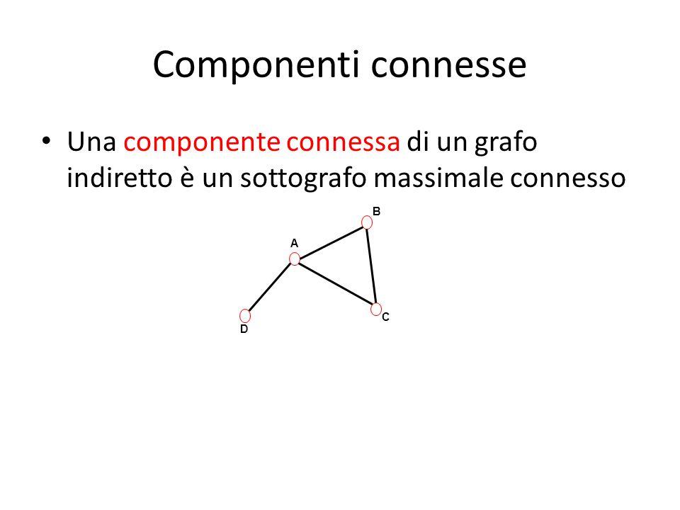 Componenti connesse Una componente connessa di un grafo indiretto è un sottografo massimale connesso.
