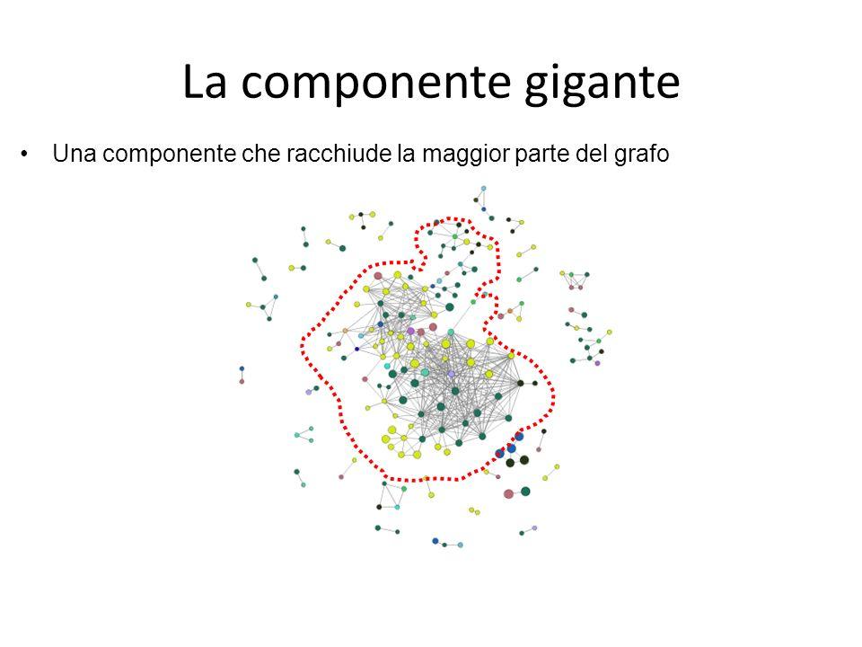 La componente gigante Una componente che racchiude la maggior parte del grafo