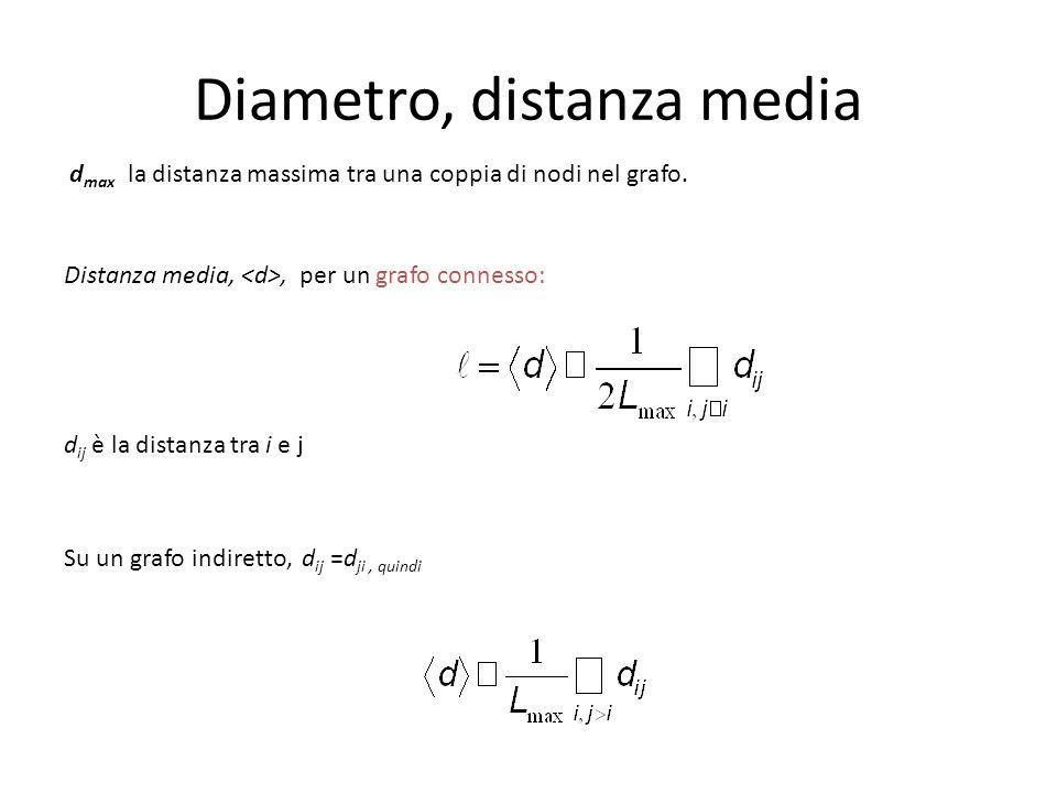 Diametro, distanza media
