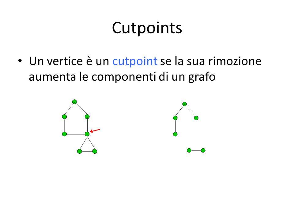 Cutpoints Un vertice è un cutpoint se la sua rimozione aumenta le componenti di un grafo