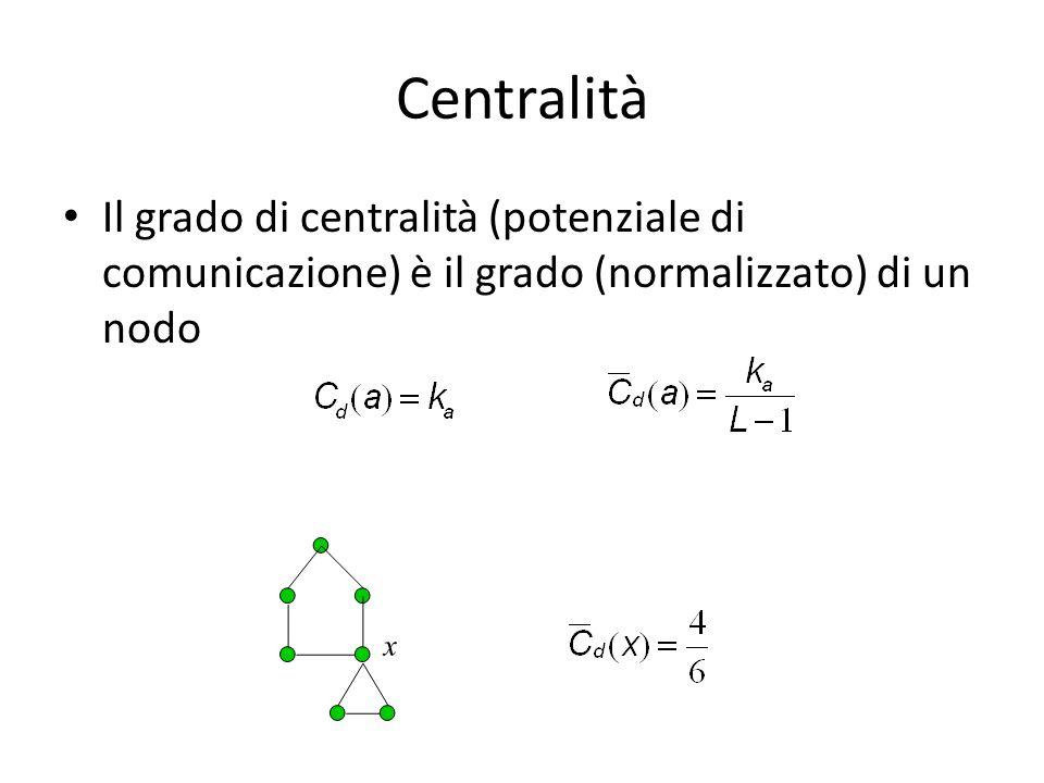 Centralità Il grado di centralità (potenziale di comunicazione) è il grado (normalizzato) di un nodo.