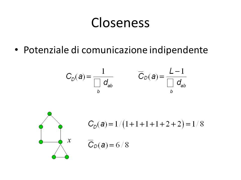Closeness Potenziale di comunicazione indipendente