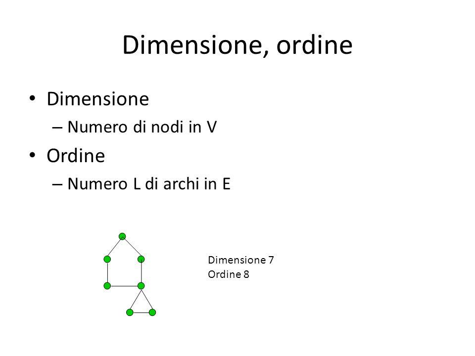Dimensione, ordine Dimensione Ordine Numero di nodi in V