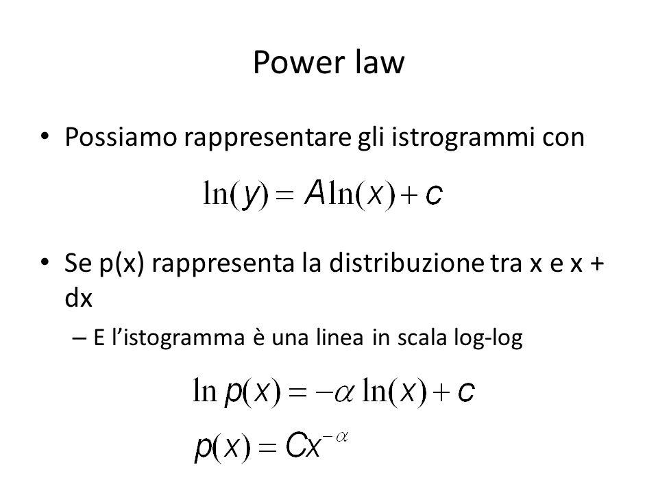 Power law Possiamo rappresentare gli istrogrammi con